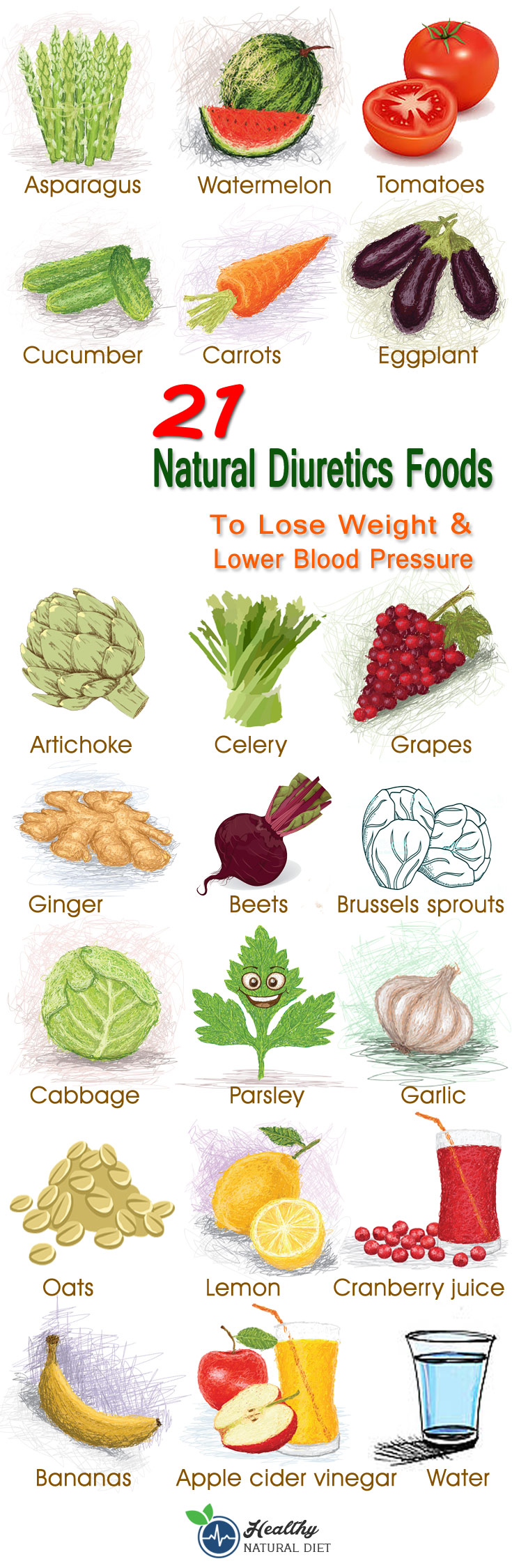 Which Foods Are Best For Healthy Blood