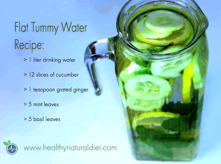 Flat Tummy Water Recipe