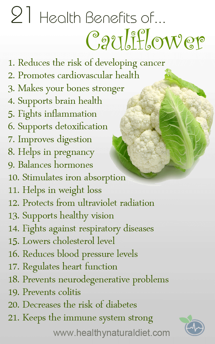 21 Health Benefits of Cauliflower