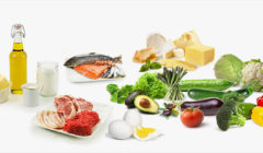 Ketogenic Diet 101: A Detailed Beginner's Guide