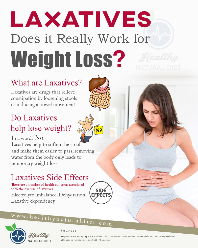 Laxatives For Weight Loss Does It Really Work