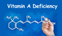 Vitamin A Deficiency – Symptoms, Causes and Treatment