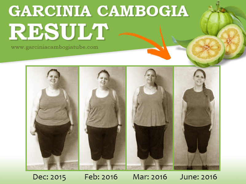 After weight loss hindi app are