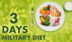 Military Diet – Does The 3 Day Military Diet Work?